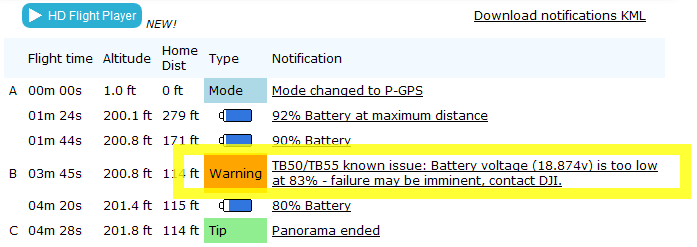 TB55 Notification