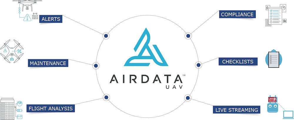 airdata features