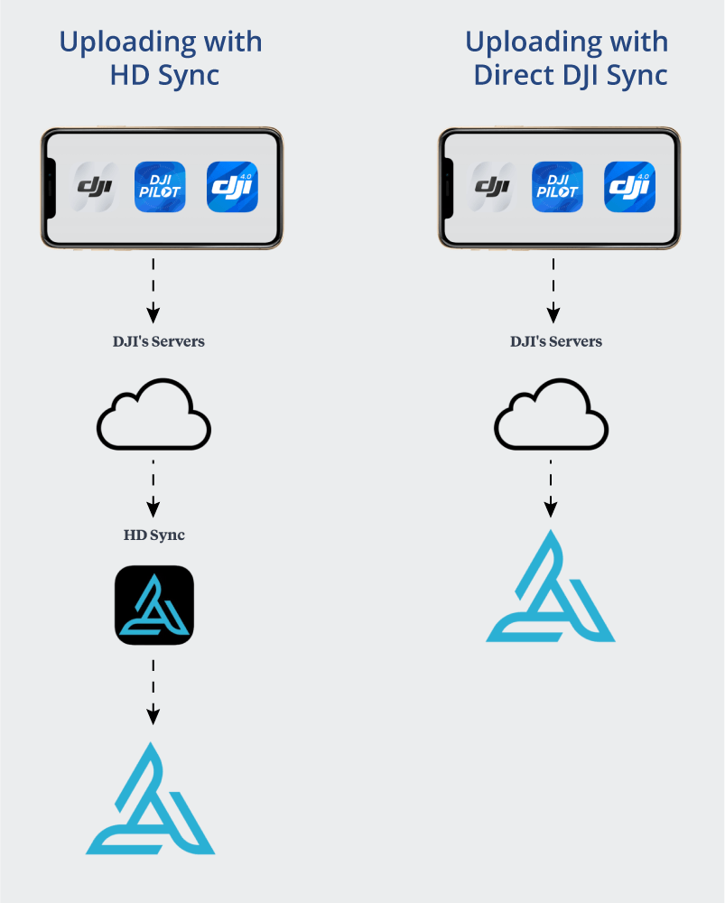 uploading drone logs