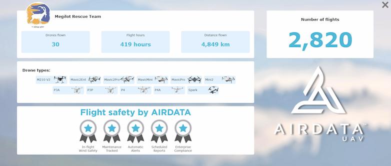 airdata flight safety badge