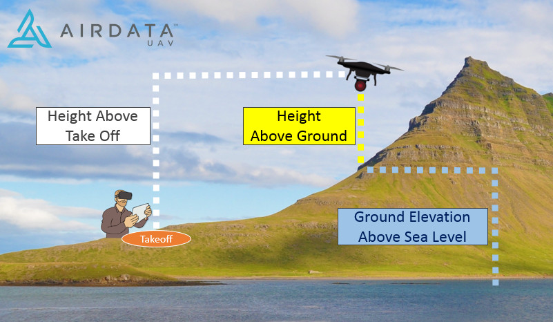 Fly more in 2019 with these 12 new features   Airdata UAV